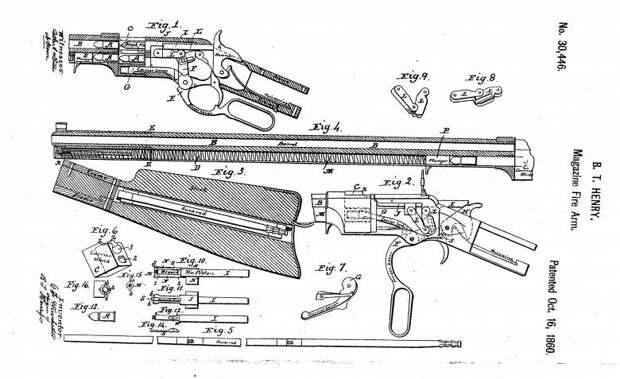 200 лет Генри. Первая работающая винтовка рычажного действия