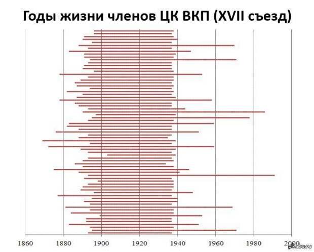 Возможны ли репрессии в современной России по типу сталинских 1937 года?