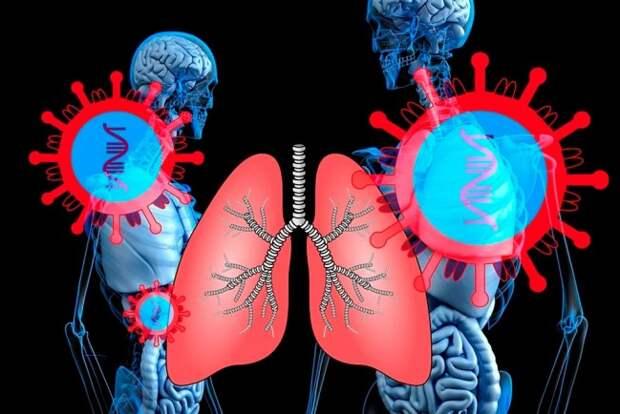 Пульмонолог Джон Уилсон объясняет воздействие Covid-19, от отсутствия симптомов до тяжелой болезни с пневмонией