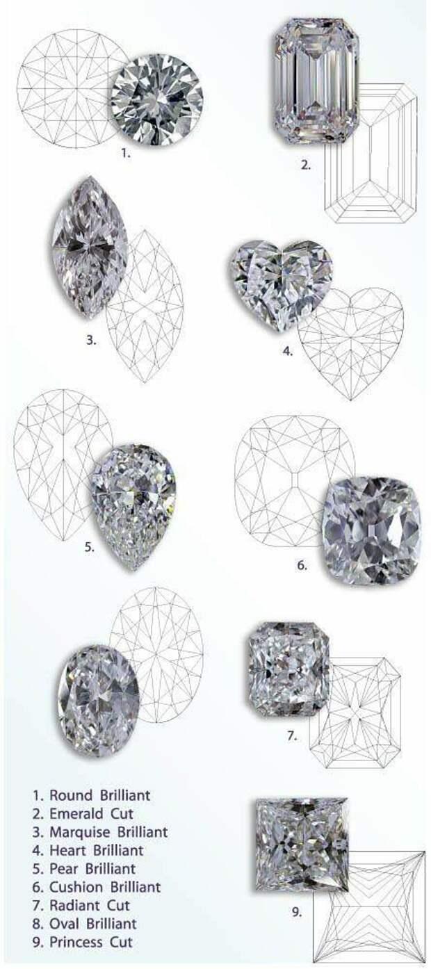 Бриллианты на стену (DIY)