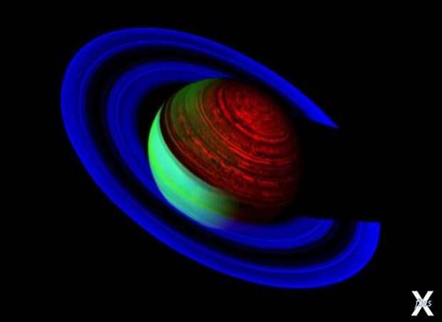Самые экстремальные погодные условия в Солнечной системе