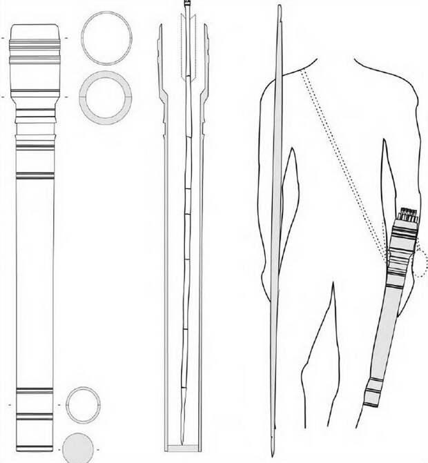 Реконструкция колчана для стрел - Экипировка античных воинов: германцы | Warspot.ru