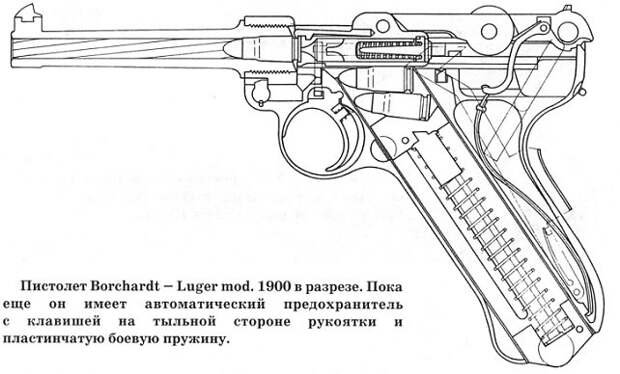 Его Величество легендарный Парабеллум или просто пистолет Р08