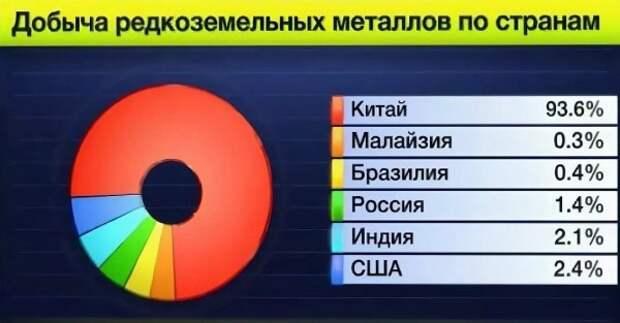 Новая победа российской дипломатии. Конгресс поддержит новые санкции по Северному Потоку 2.0