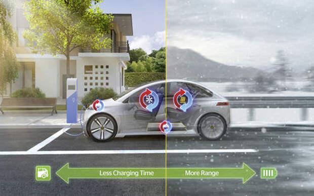 Continental нашел способ сделать электромобили эффективнее