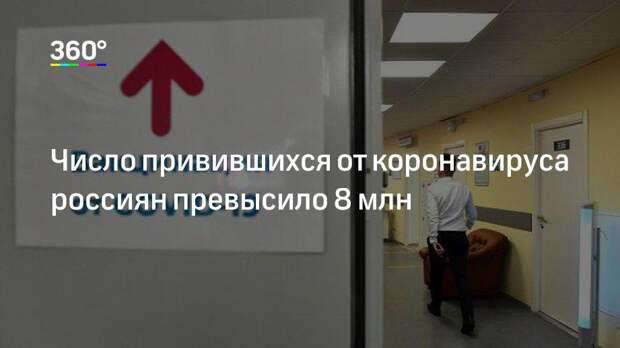 Число привившихся от коронавируса россиян превысило 8 млн