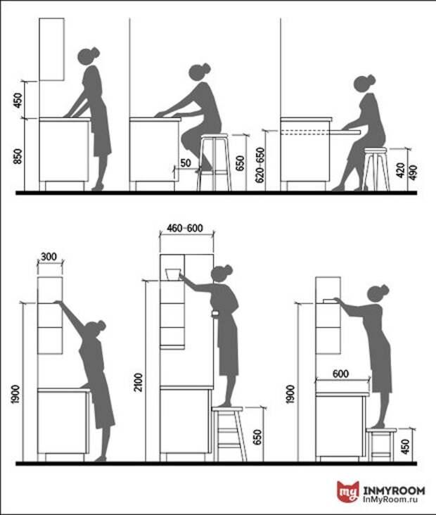 ИНТЕРЬЕР. ДЕКОР. УЮТ. Как расставить мебель в разных комнатах