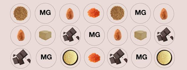 Зачем нашему организму магний и в каких продуктах он содержится