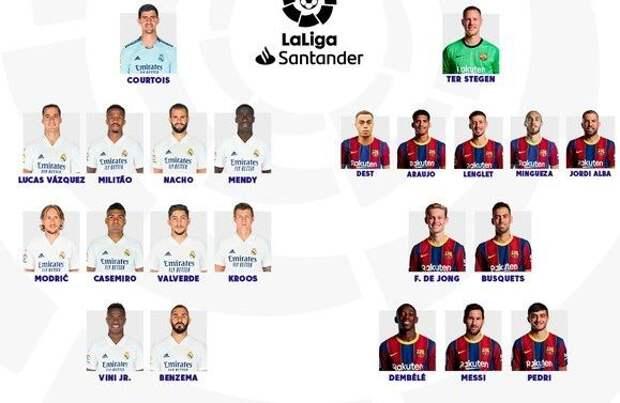 «Реал» — «Барселона». Стали известны стартовые составы