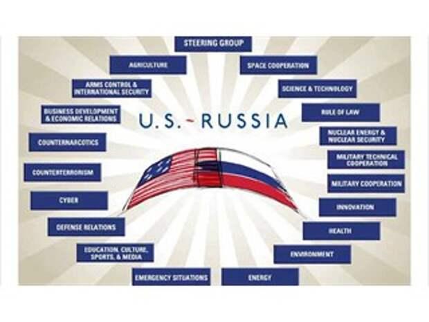 Общие задачи США и России: повод для надежды в наши смутные времена