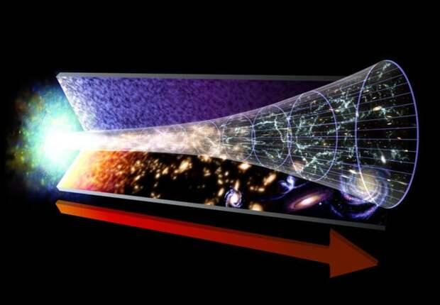 Перестают ли законы физики работать на краю Вселенной?