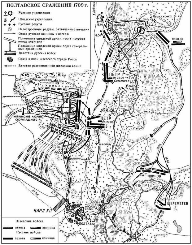 """Полтавская битва. Как русские разгромили """"непобедимую"""" шведскую армию"""