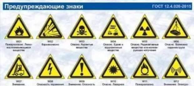 Предупреждающие таблички по коронавирусу. Подборкаchert-poberi-tablichki-koronavirus-55370614122020-8 картинка chert-poberi-tablichki-koronavirus-55370614122020-8
