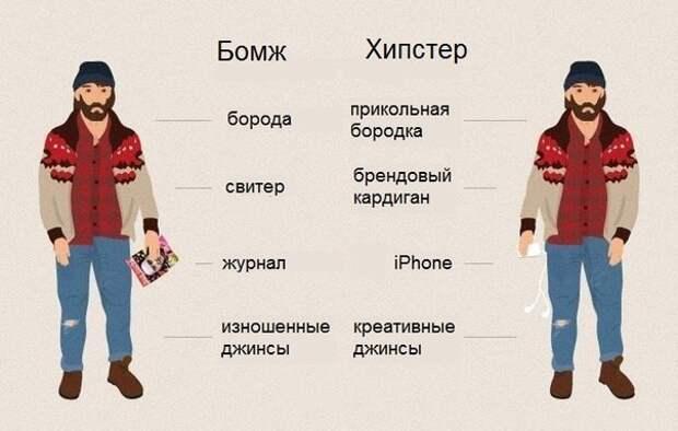 В чем разница...