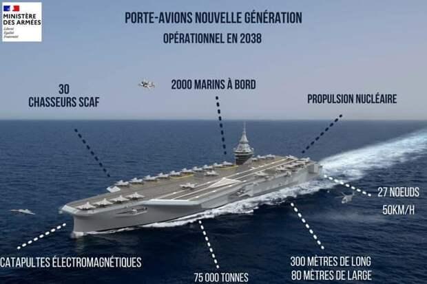 Макрон пообещал Франции атомный авианосец через 20 лет