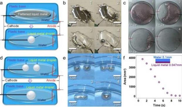 Китайские ученые создали робота из жидкого металла