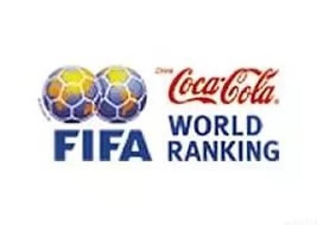 РЕЙТИНГ ФИФА. Итоги года.Ноябрьские последствия