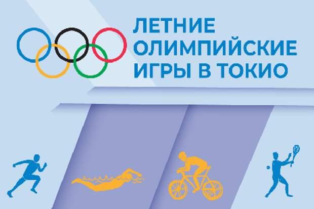 Летняя Олимпиада в Токио: медальный зачёт 25 июля