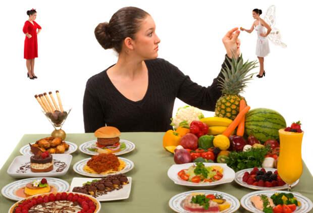 Фото st 7557 2 Гликемический индекс продуктов – что это и с чем его едят