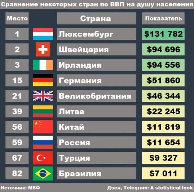 Клуб Зелёной Свиньи, Китай обогнал Россию по ВВП и таяние арктических льдов
