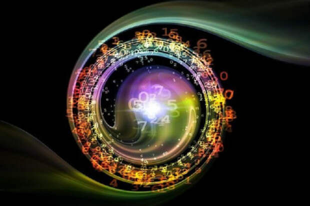 Синхронистичность или как хранители общаются с нами через цифры