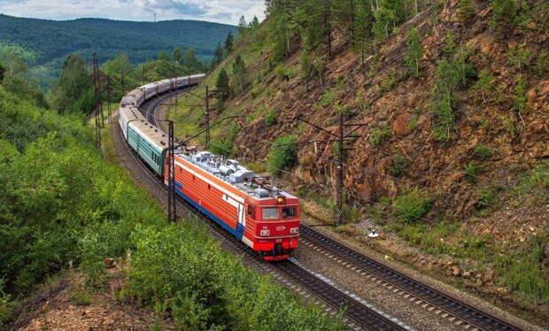 Транссиб – становой хребет России