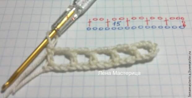 Ажурный квадрат крючком