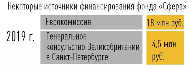 Голубой вагон переедет русскую семью: ЕС бьёт по России армией извращенцев – расследование