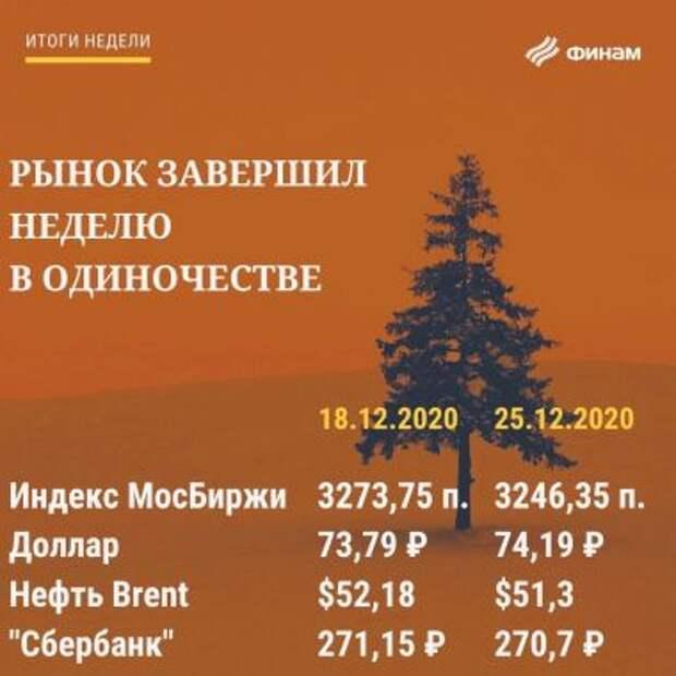 Итоги недели, 25 декабря: На российском рынке воцарился рождественский штиль