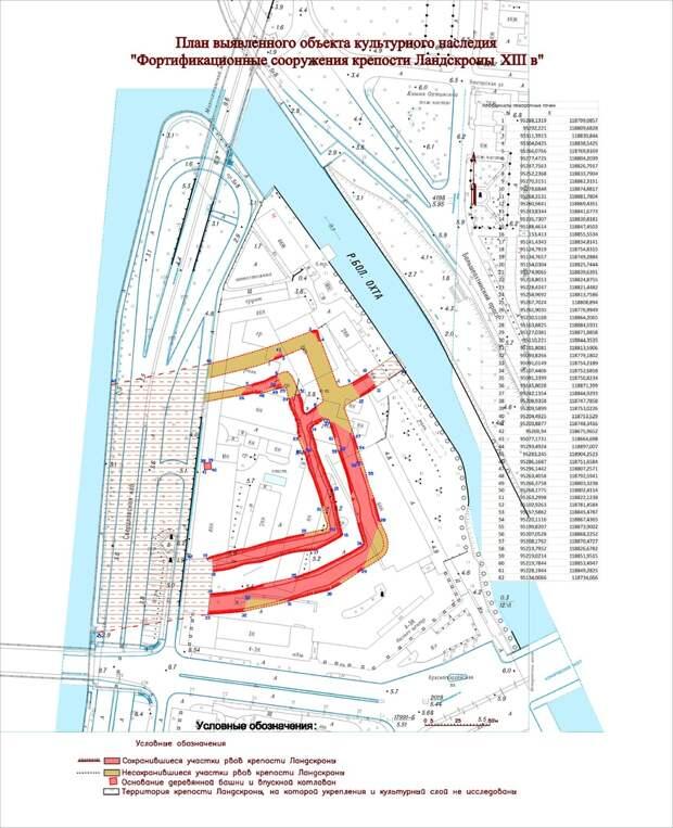 Штурм крепости Ландскрона по археологическим данным