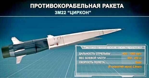 В РФ создают фрегат, способный нести 48 гиперзвуковых ракет «Циркон»