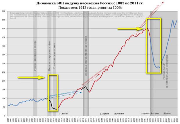 Гроссмейстер Путин — Грандиозная многоходовка длиной в 16 лет…