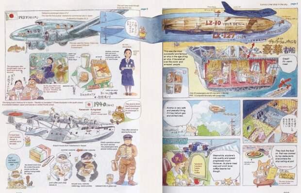 Ещё один пример «заметок» — эссе «Обед в воздухе». Помимо прочего, в нём частично затронута тема японской морской авиации времён Второй мировой - «Лучше быть свиньёй, чем фашистом»   Warspot.ru