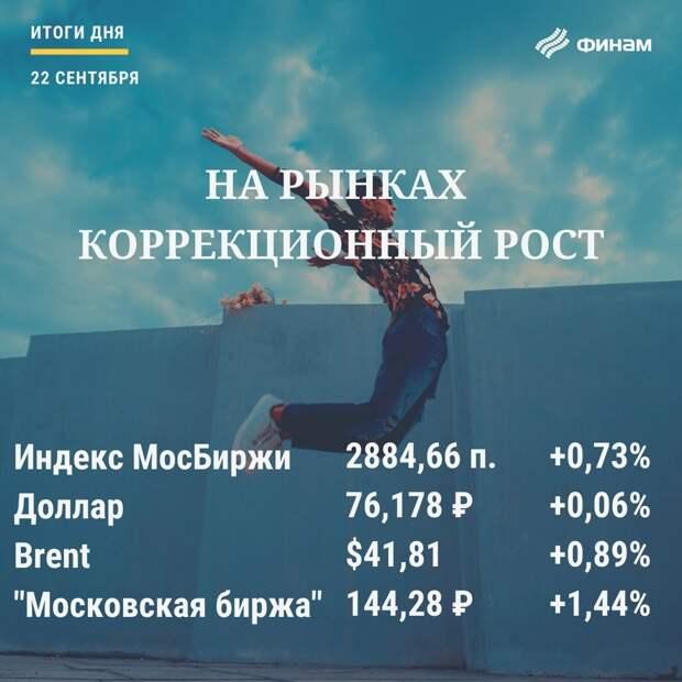 Итоги вторника, 22 сентября: Российский рынок нащупал импульс к росту