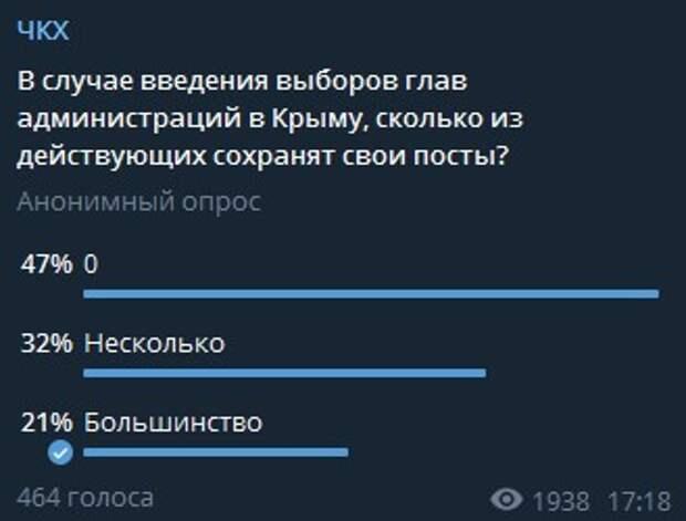 «После нас хоть потоп»: почему Аксенов предложил прямые выборы в Крыму