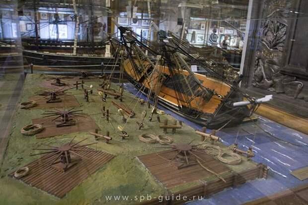 Судостроительный завод имени 61 коммунара. Части 1-5
