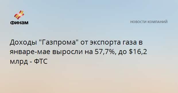 """Доходы """"Газпрома"""" от экспорта газа в январе-мае выросли на 57,7%, до $16,2 млрд - ФТС"""