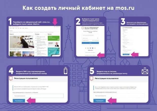 Портал mos.ru поможет москвичам сориентироваться в мегаполисе