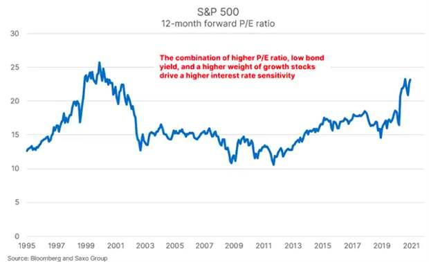 Перетягивание каната на финансовых рынках