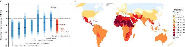 Изменение климата помешало росту производительности сельского хозяйства