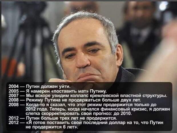 Прогнозы от Каспарова