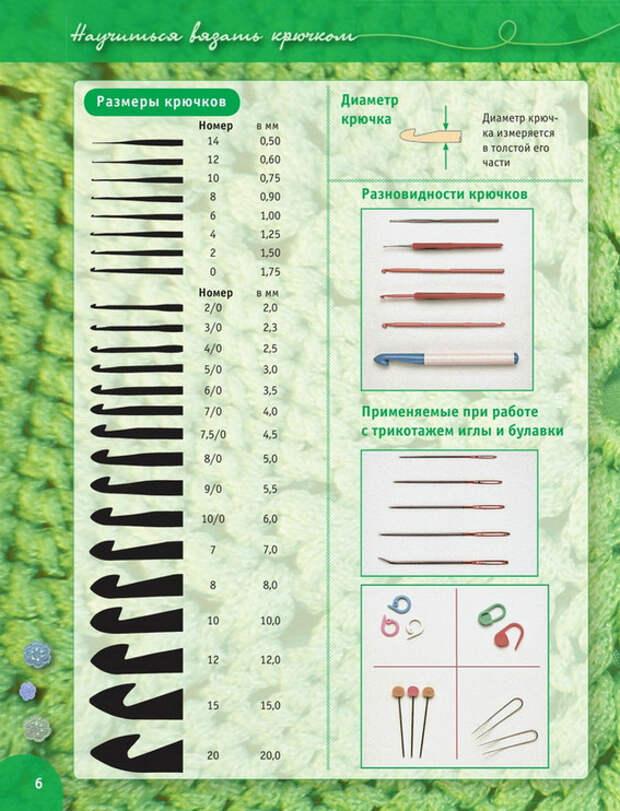 Пошаговый самоучитель для вязания крючком более 300 иллюстраций схемы.