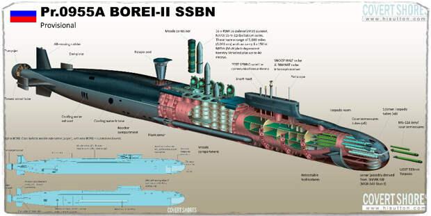 Разрешилась спорная ситуация вокруг строительства атомных «Бореев».