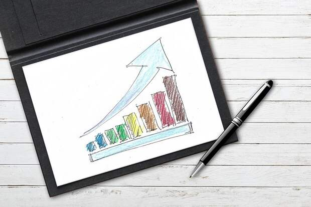 Восходящий тренд: Кубань в оценках экспертов