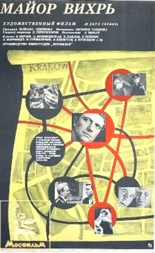 Классика советского кино: Майор Вихрь(1967)