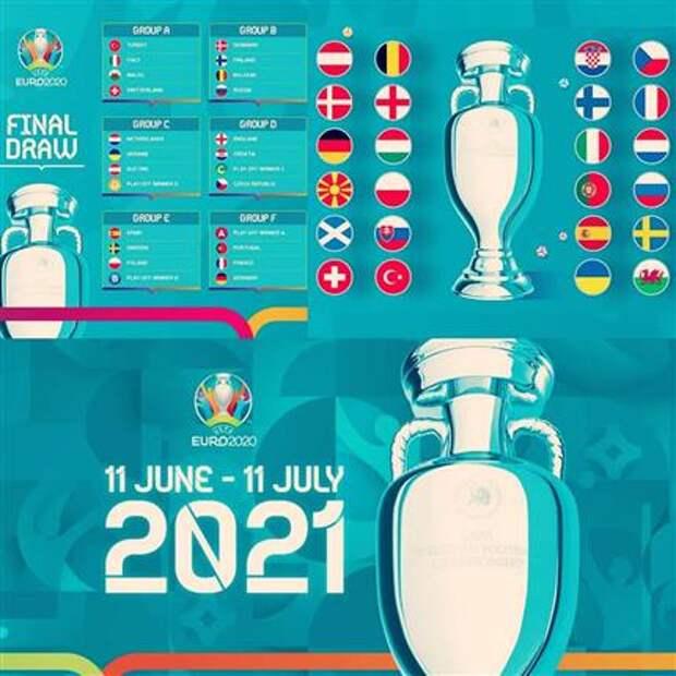 UEFA Евро-2020