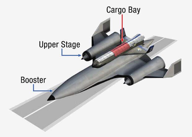 В США военные разработали две схемы дешевого запуска спутников