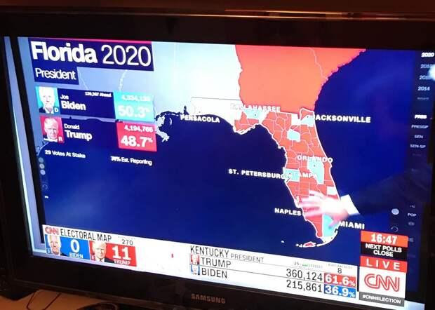 Выборы президента США. Подсчет