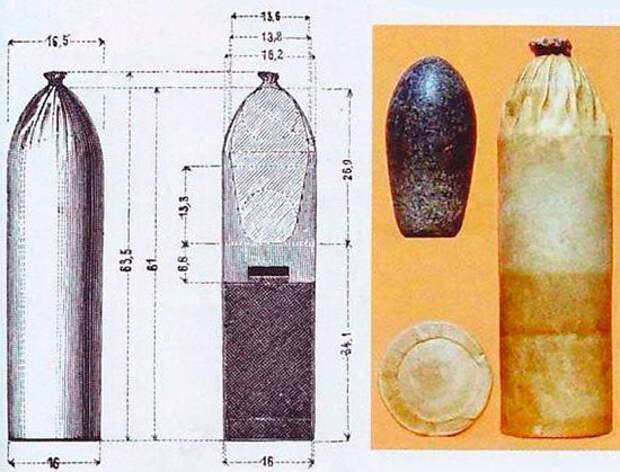 Патрон, использовавшийся в игольчатой винтовке Дрейзе