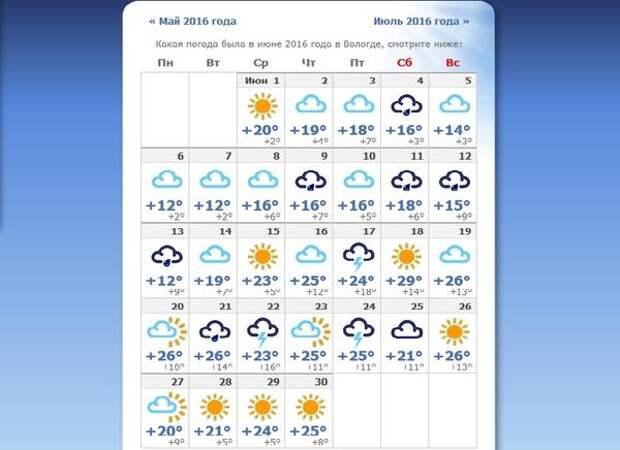 Архив погоды в Вологде в июне 2016 года.